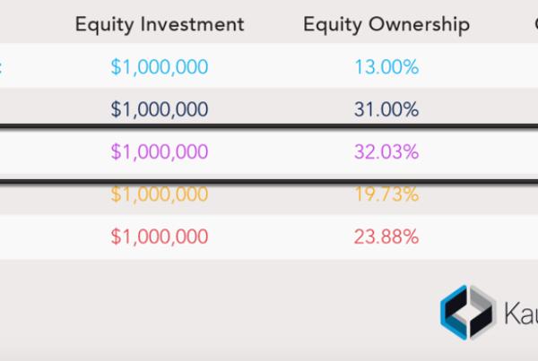 Southeast Venture Capital RM